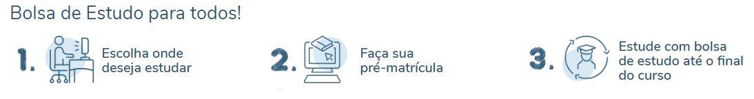 Serviços Disponíveis no Site Educa Mais Brasil